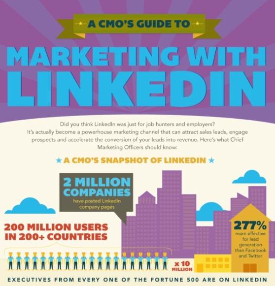 a CMO's guide to marketing with linkedIn 1