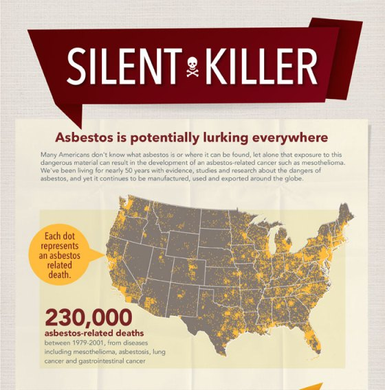asbestos is potentially lurking everywhere 1
