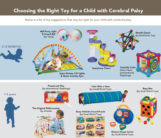 choosing the right toy for a child with cerebral palsy 1