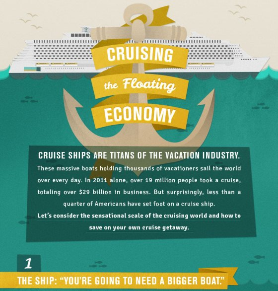 cruising the floating economy 1