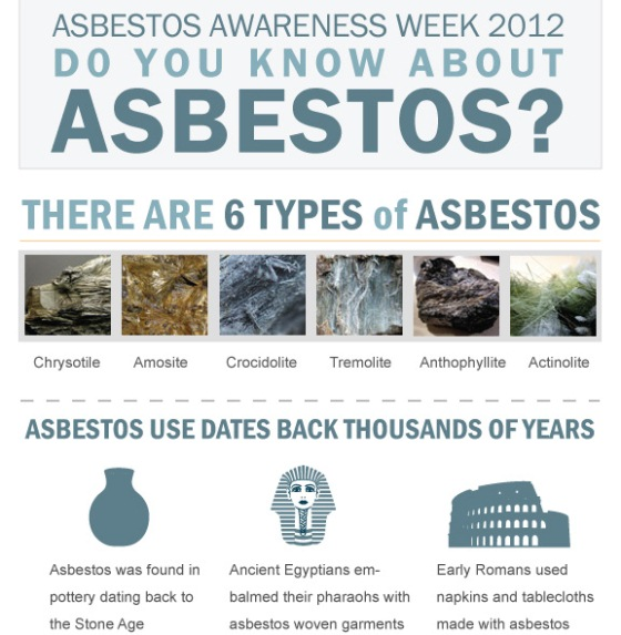 do you know about asbestos 1