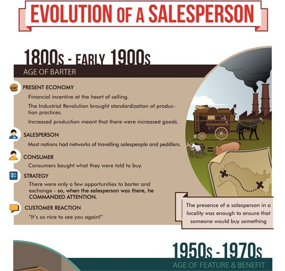 evolution of sales person 1