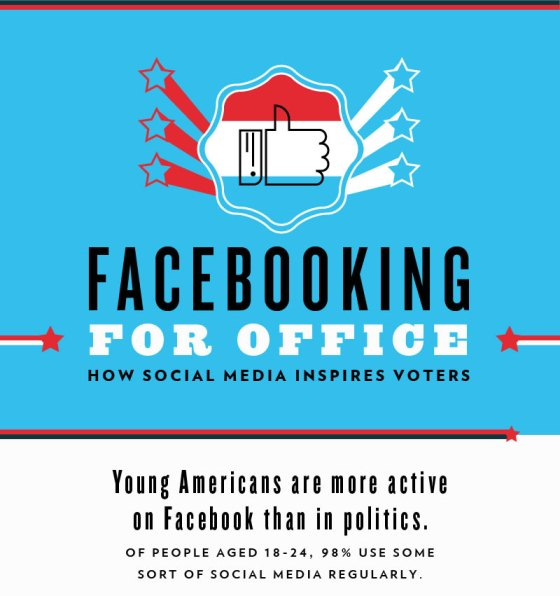 facebook for office how social media inspires voters 1