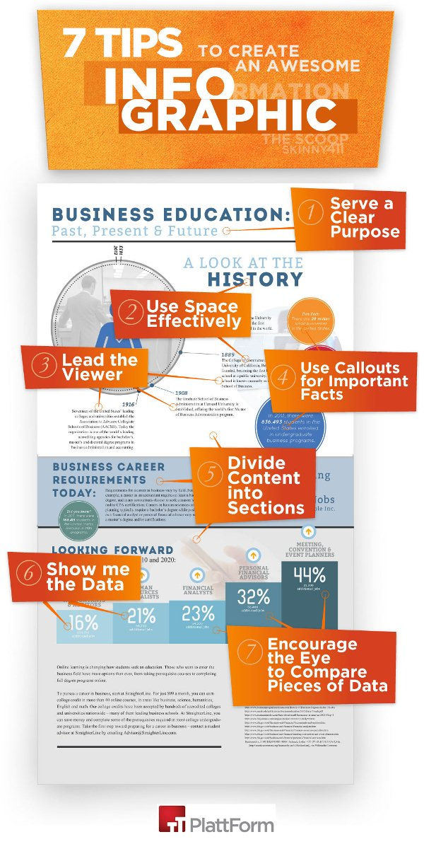 Top 5 Infographics on How to Create an Effective ...