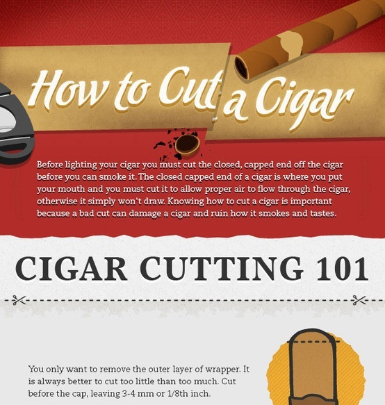 how to cut a cigar 1