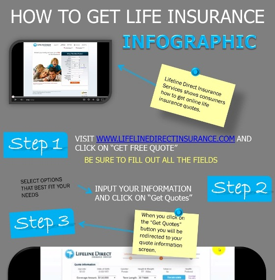 Life Insurance Quote Online: Top 10 Life Insurance Infographics