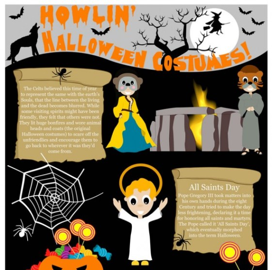 Howlin Halloween Costumes (Infographic)