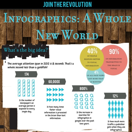 infographic a whole new world 1