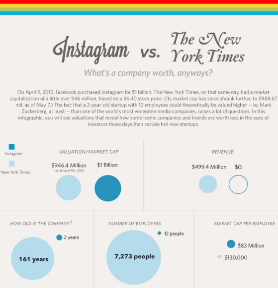 instagram vs the new york times 1