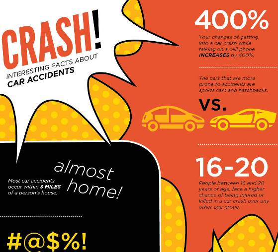 interesting facts about car accidents! 1