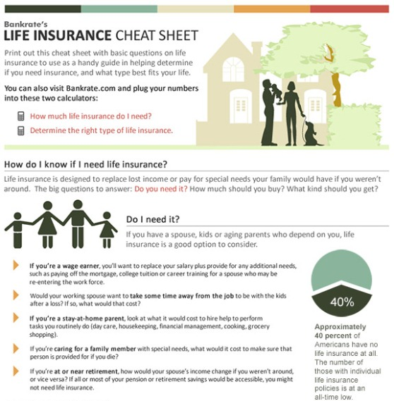 life insurance cheat sheet 1