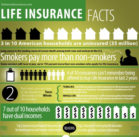 life insurance facts 1