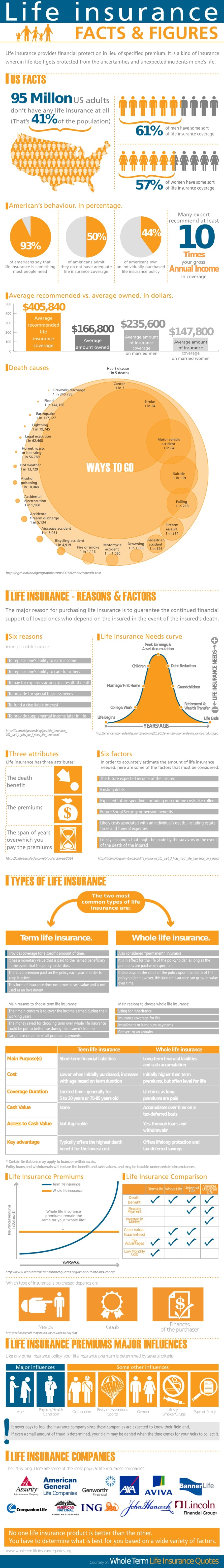 indian insurance industry facts and figures As the insurance industry's foremost provider of global insurance market information and statistics, axco responds to insurance professionals' ever-evolving needs, delivering vital insurance information through a suite of accessible and innovative products and services.