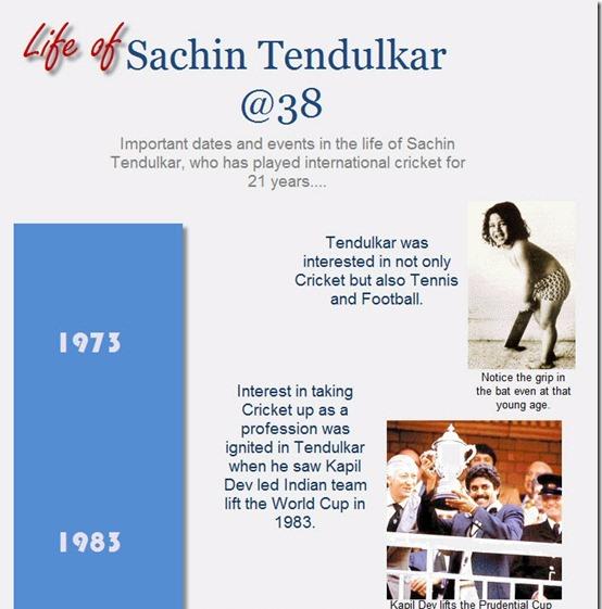 life of sachin tendulkar @ 38 1