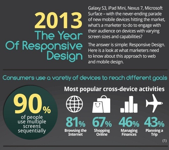 responsive design 2013 1