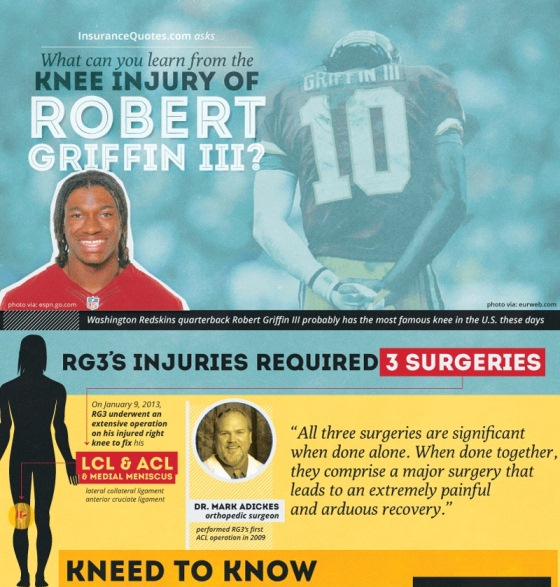 robert griffin III knee injury 1