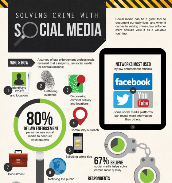 solving crime with social media 1