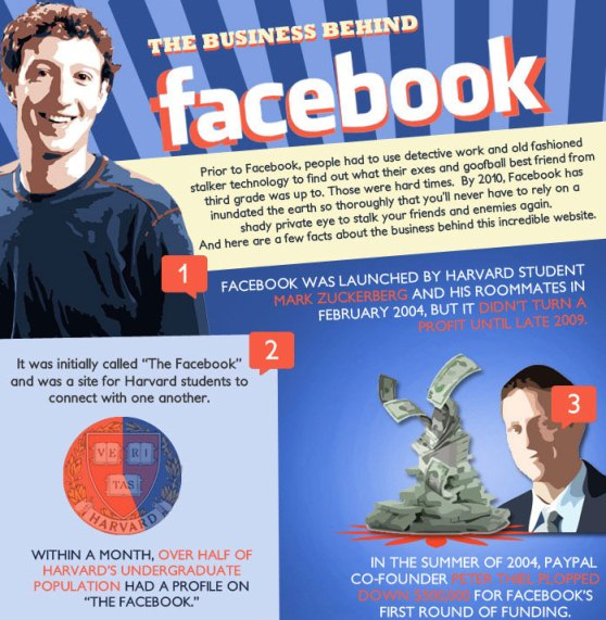 the business behind facebook 1