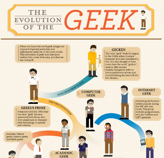 the evolution of the geek 1