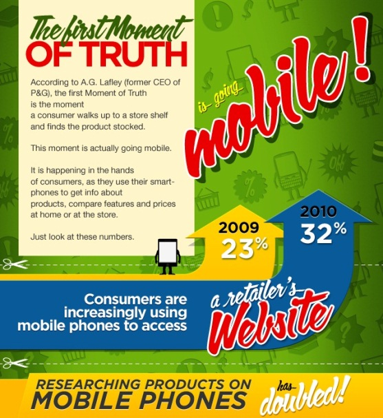 the first moment of truth is going mobile 1