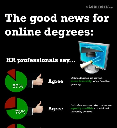 the good news for online degrees 1