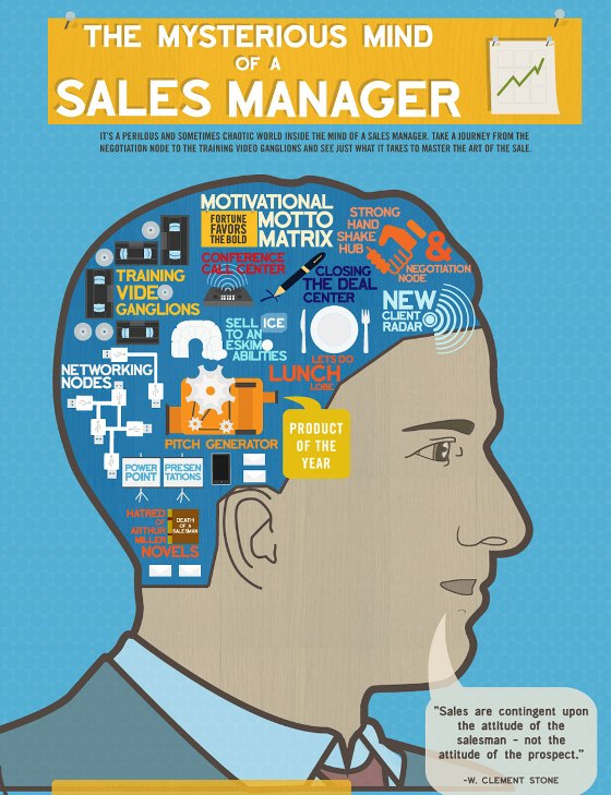 the mysterious mind of a sales manager 1