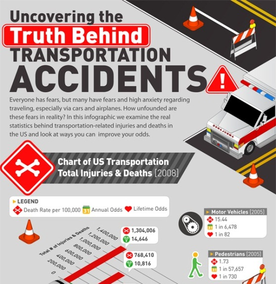 uncovering the truth behind transportation accidents 1