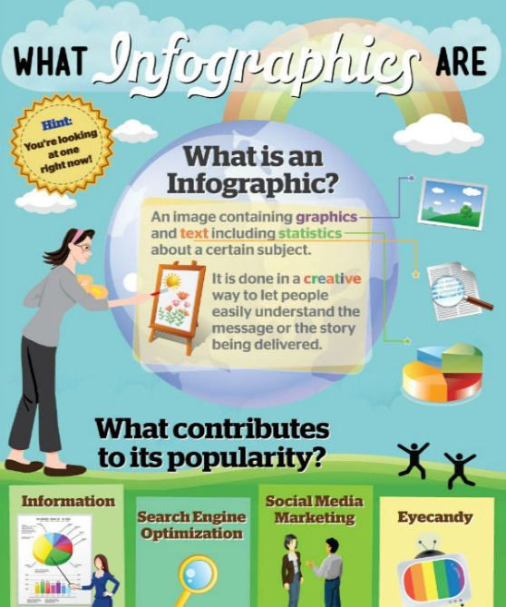 What Is An Infographic 1