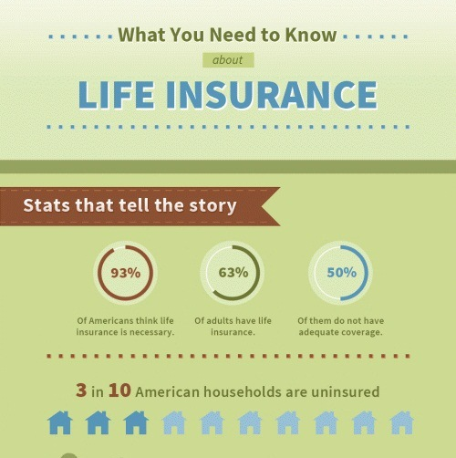 what you need to know about life insurance 1