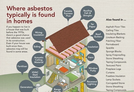 where asbestos typically is found in homes 1