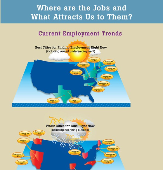 Where To Move For A New Job And Incentives For Relocating Your Current Position (Infographic)