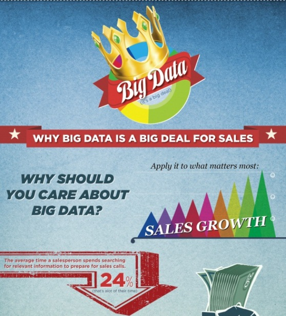 why big data is a big deal for sales 1