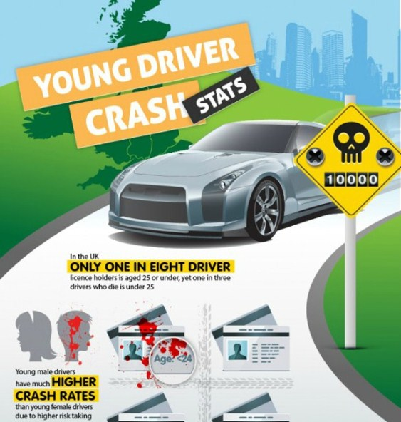 young driver crash stats 1
