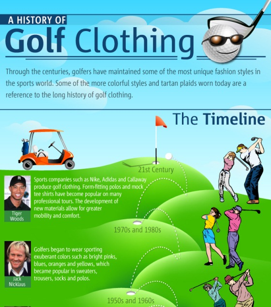 a history of golf clothing 1