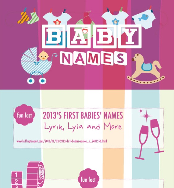baby names 101 1