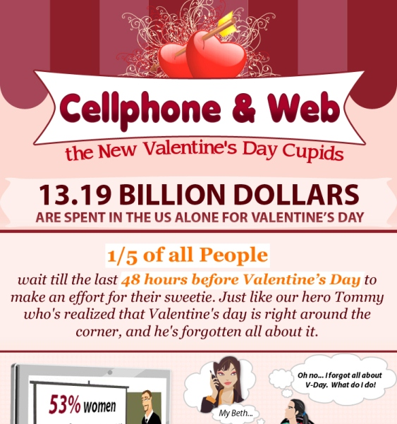 cellphone & wed the new valentine's day cupids 1