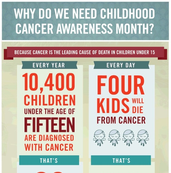 childhood cancer awareness 1