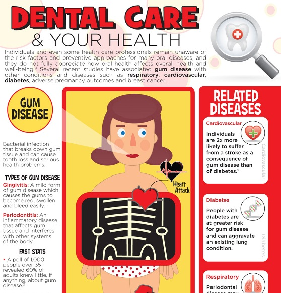 dental care and your health 1