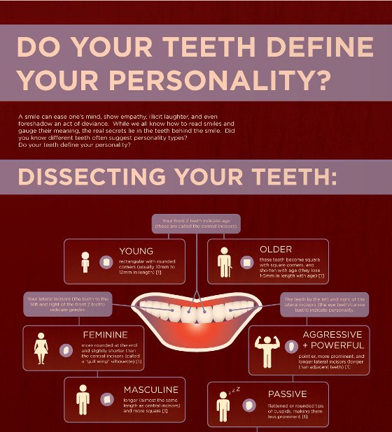 do your teeth define your personality 1