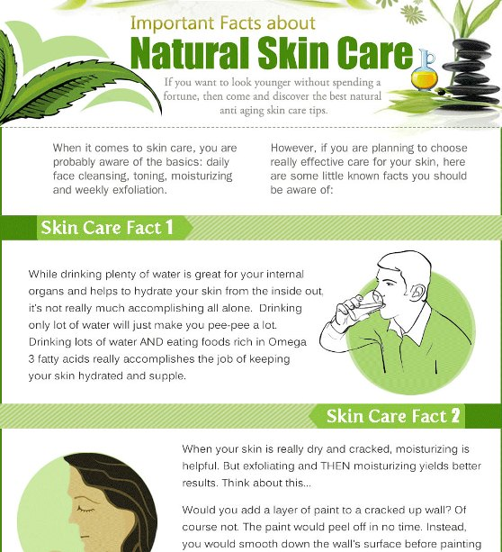 facts about natural skin care 1