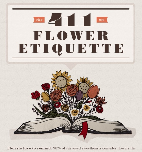 Flower Etiquette on Valentine's Day (Infographic)