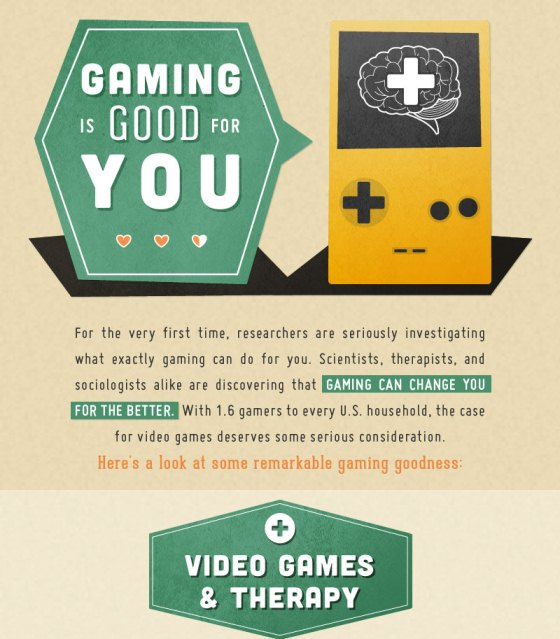 the benefits of video games essay