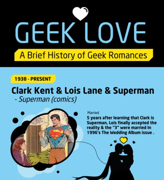 Geek Love: A Brief History of Geek Romances (Infographic)