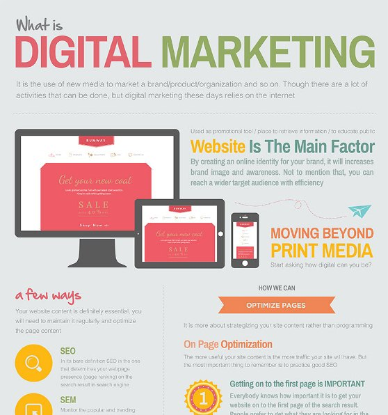 get to know about the term what is digital marketing 1