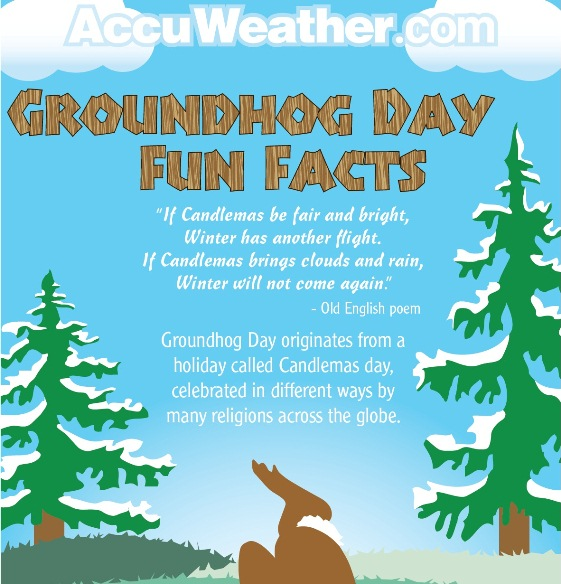 groundhog day fun facts 1