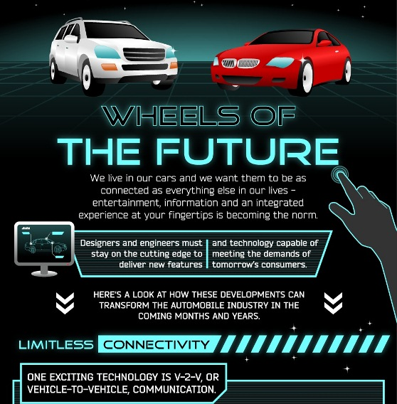 Meet the Connected Car of the Future (Infographic)