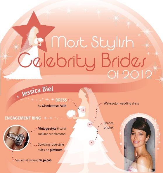 most stylish celebrity brides of 2012 1