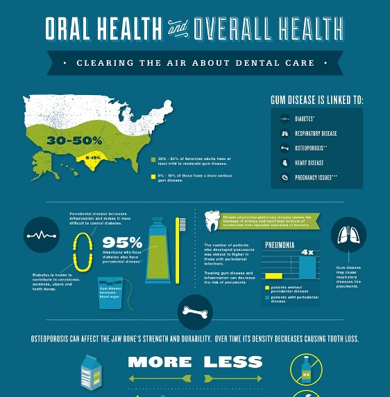 oral health and overall health 1
