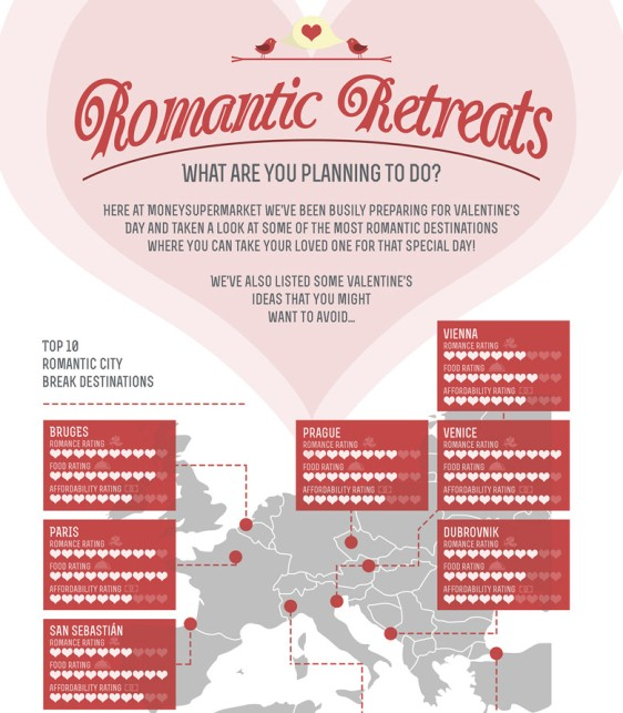 Romantic Retreats for Valentine's Day (Infographic)