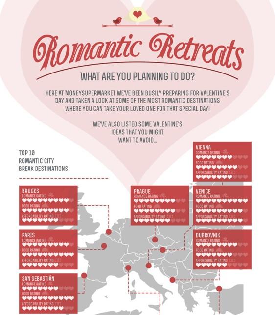 romantic retreats for valentine's day  1